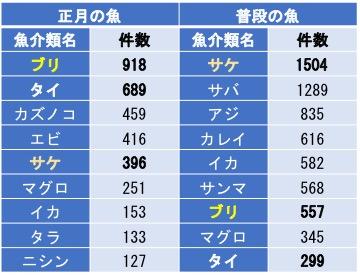 f:id:yachikusakusaki:20210102024312j:plain