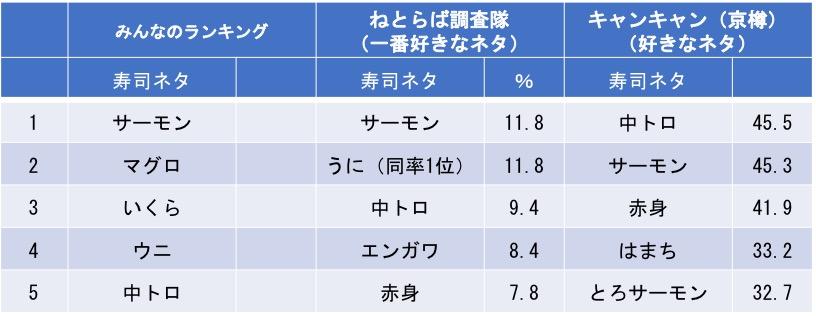 f:id:yachikusakusaki:20210102235710j:plain