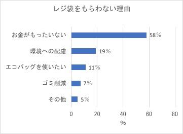 f:id:yachikusakusaki:20210109230613j:plain