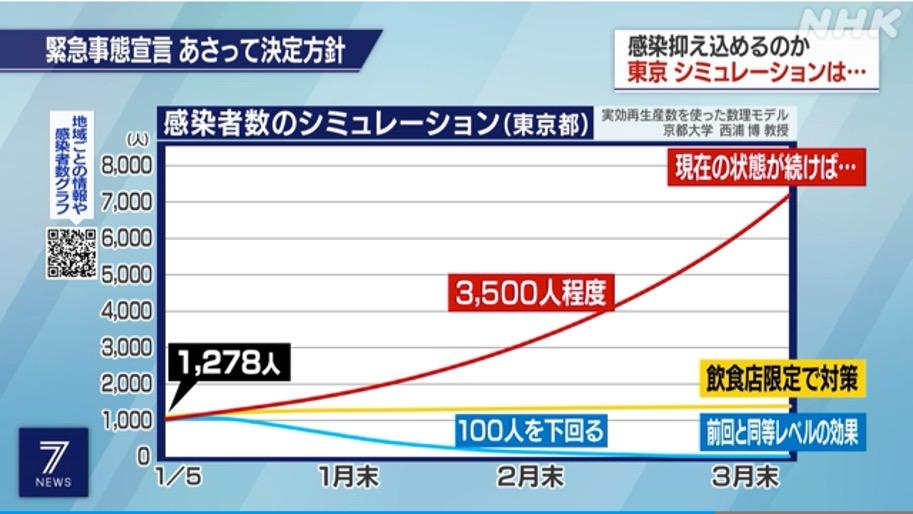 f:id:yachikusakusaki:20210110113018j:plain