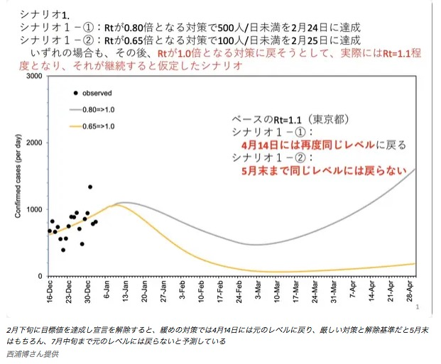 f:id:yachikusakusaki:20210115233215j:plain