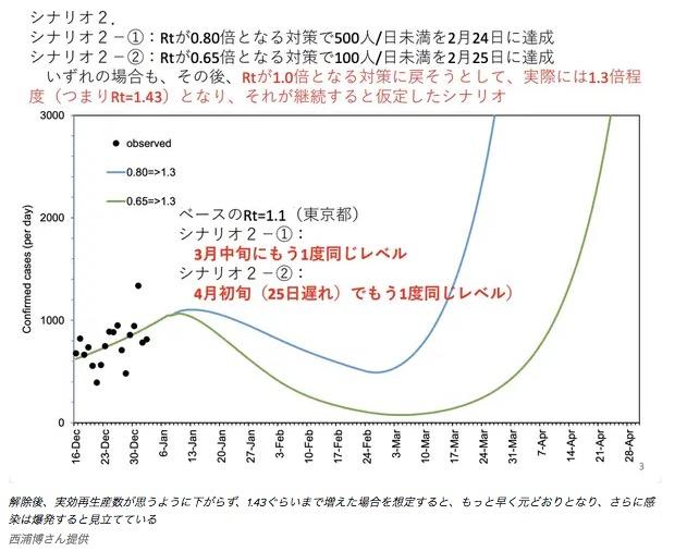 f:id:yachikusakusaki:20210115233228j:plain