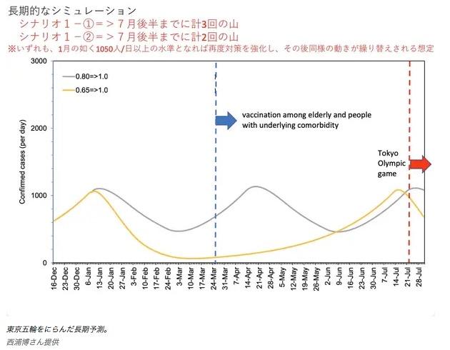 f:id:yachikusakusaki:20210115233237j:plain