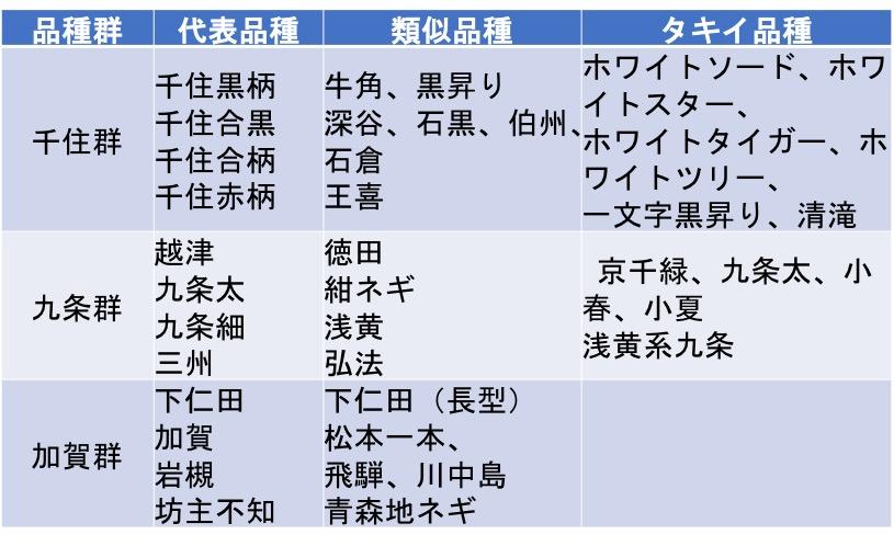 f:id:yachikusakusaki:20210222003720j:plain