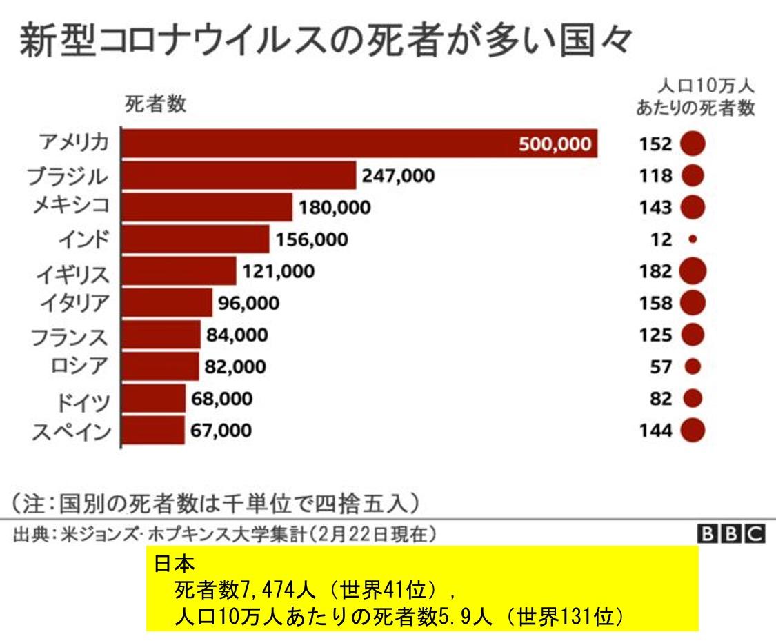 f:id:yachikusakusaki:20210223234245j:plain