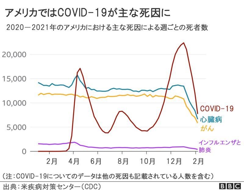 f:id:yachikusakusaki:20210223234352j:plain