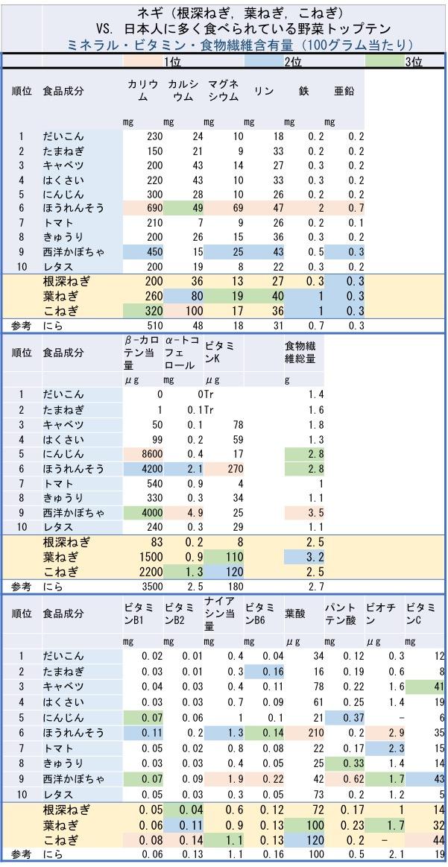 f:id:yachikusakusaki:20210224234442j:plain