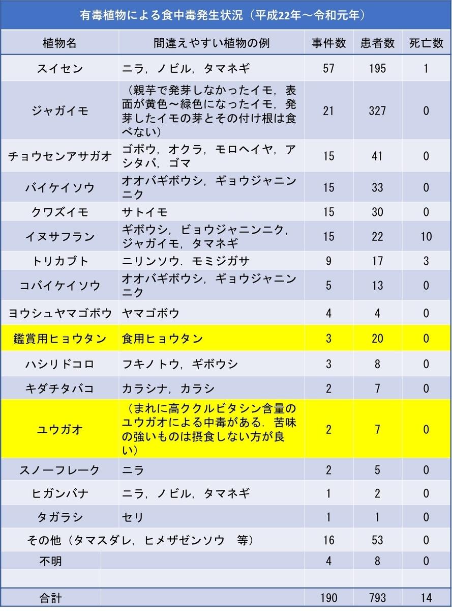 f:id:yachikusakusaki:20210303003130j:plain