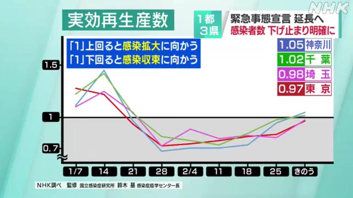 f:id:yachikusakusaki:20210305234407j:plain