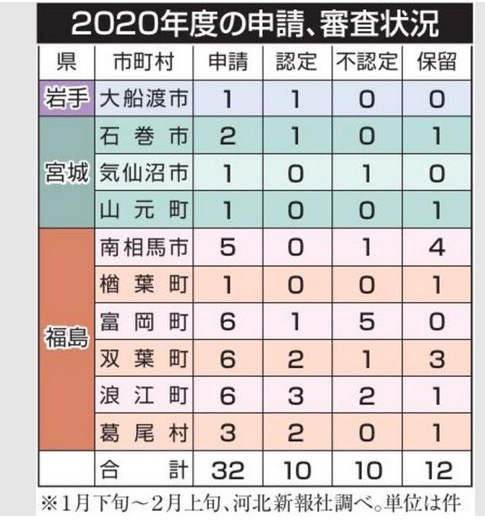 f:id:yachikusakusaki:20210310181222j:plain