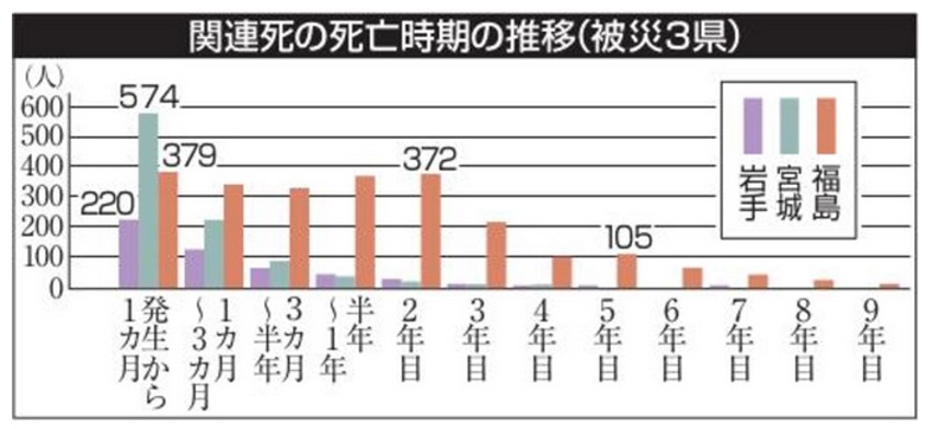 f:id:yachikusakusaki:20210310181331j:plain