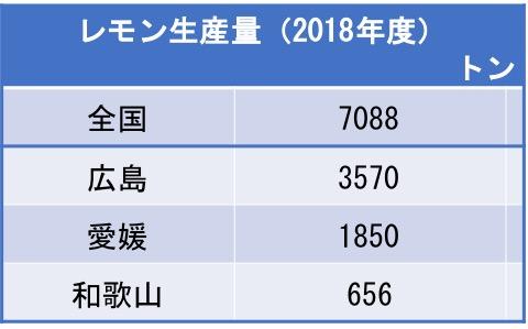 f:id:yachikusakusaki:20210314232038j:plain