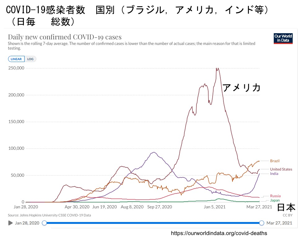 f:id:yachikusakusaki:20210329001143j:plain