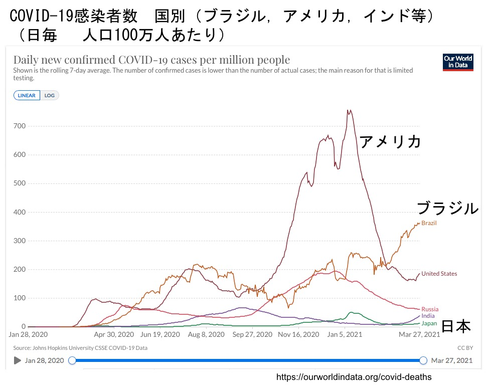f:id:yachikusakusaki:20210329001234j:plain