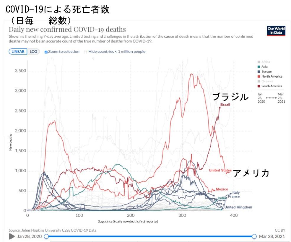 f:id:yachikusakusaki:20210330000220j:plain
