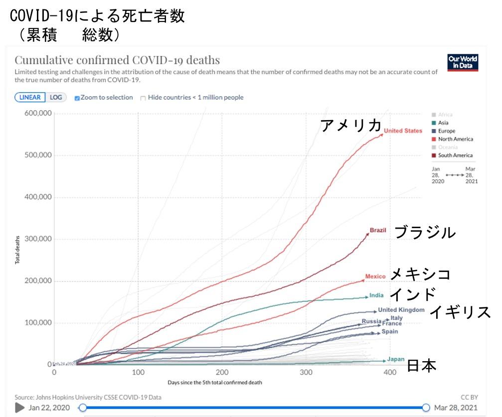 f:id:yachikusakusaki:20210330001545j:plain