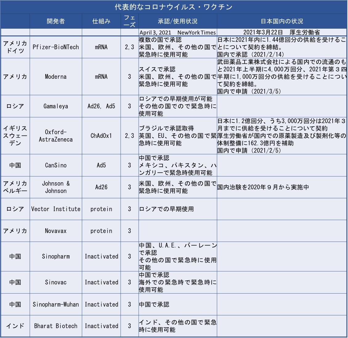 f:id:yachikusakusaki:20210407010048j:plain