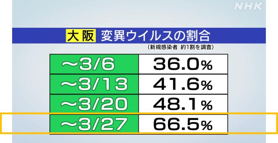 f:id:yachikusakusaki:20210409010032j:plain