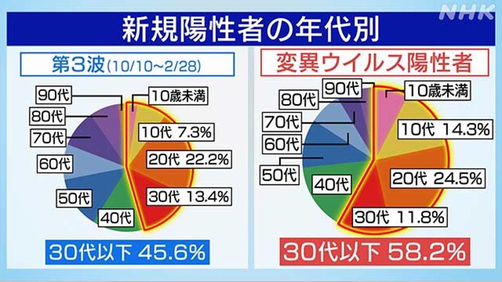 f:id:yachikusakusaki:20210411015709j:plain