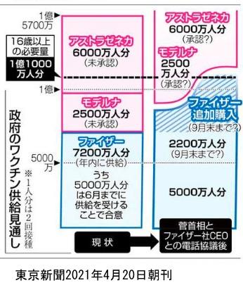 f:id:yachikusakusaki:20210421235127j:plain