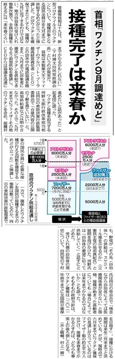 f:id:yachikusakusaki:20210421235230j:plain