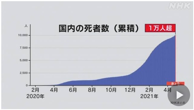 f:id:yachikusakusaki:20210426232941j:plain