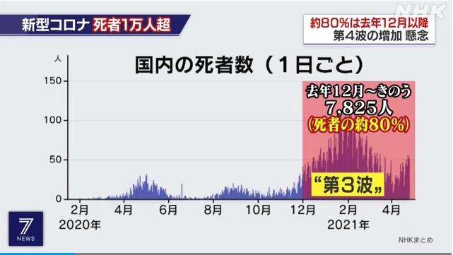 f:id:yachikusakusaki:20210426233018j:plain