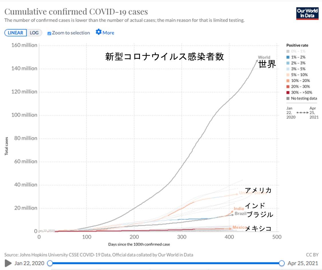 f:id:yachikusakusaki:20210427233058j:plain
