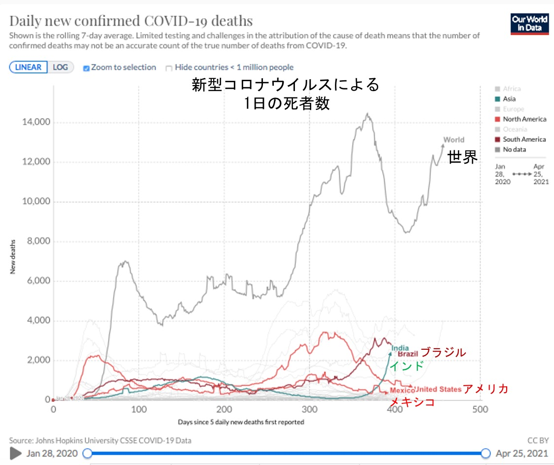 f:id:yachikusakusaki:20210427234329j:plain