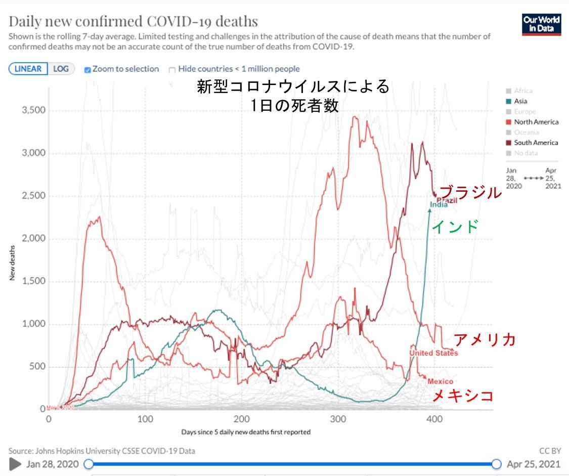 f:id:yachikusakusaki:20210427234533j:plain