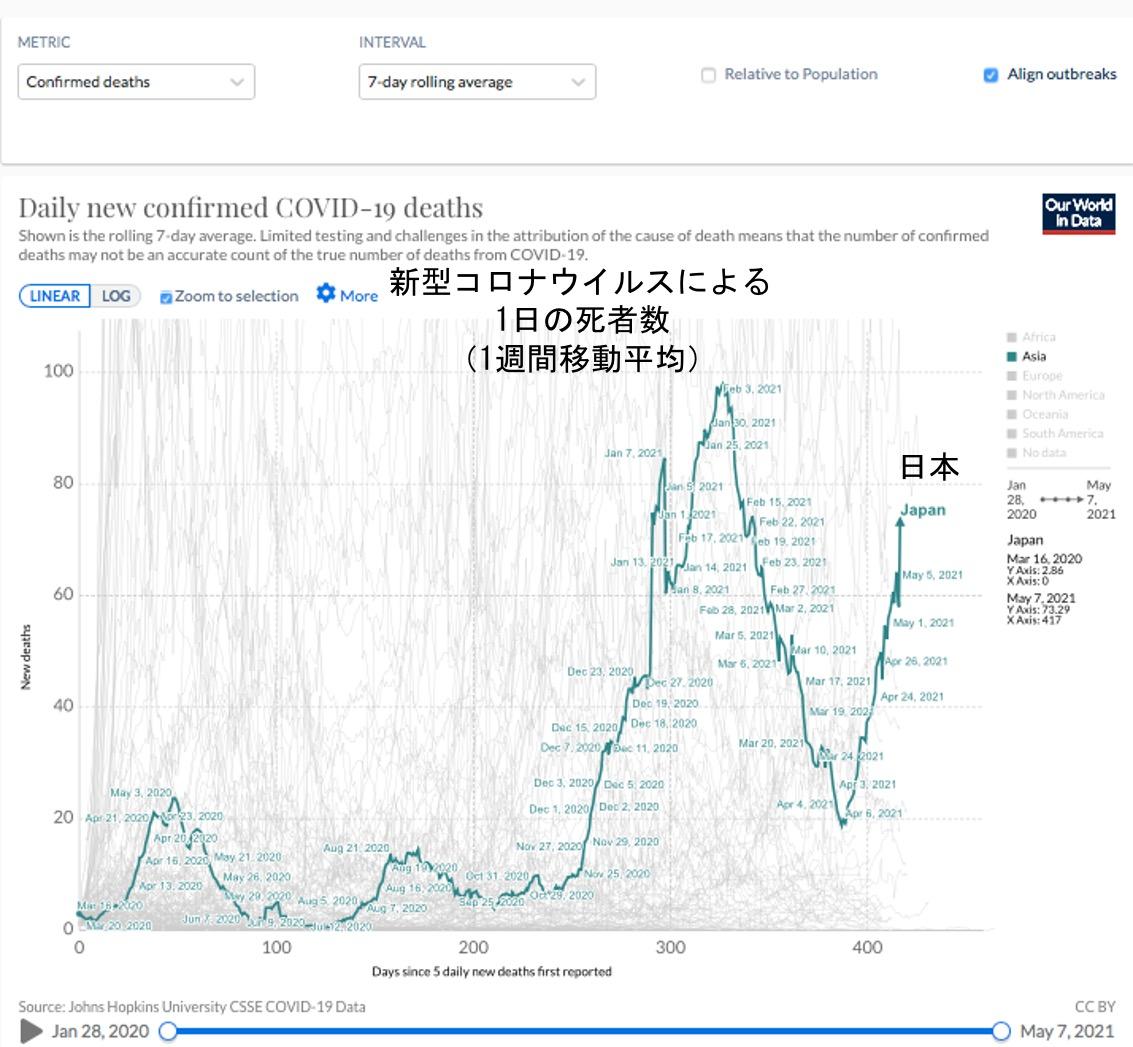 f:id:yachikusakusaki:20210509000715j:plain