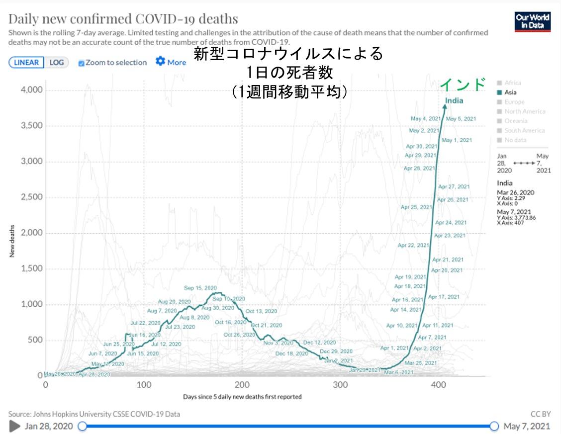 f:id:yachikusakusaki:20210509000827j:plain
