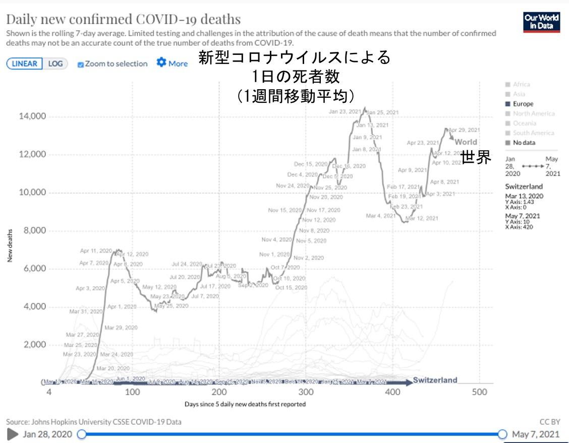 f:id:yachikusakusaki:20210509000955j:plain