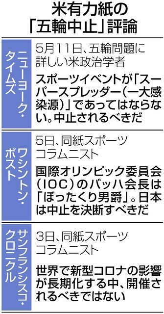 f:id:yachikusakusaki:20210513224721j:plain