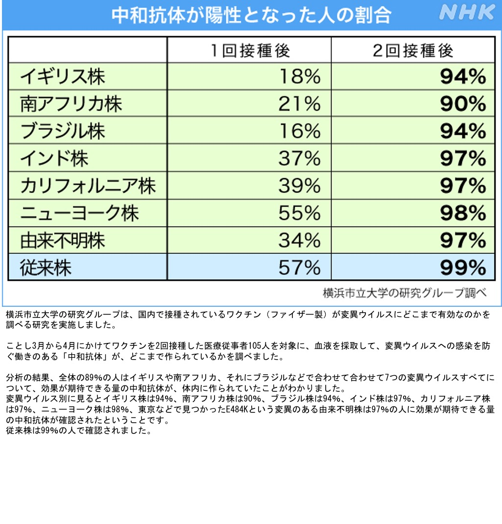 f:id:yachikusakusaki:20210515144024j:plain