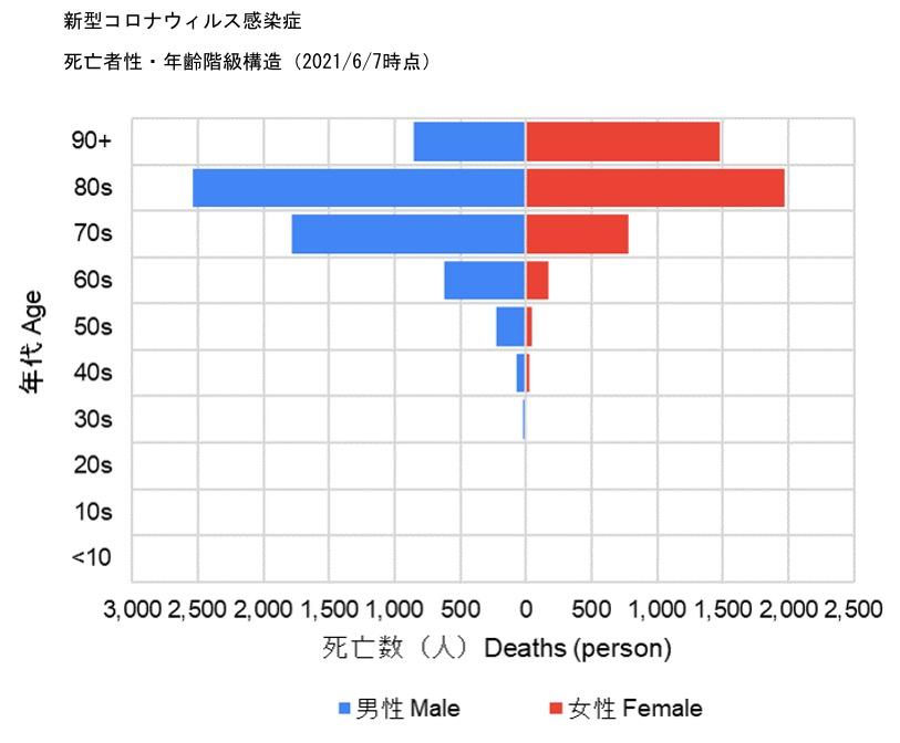 f:id:yachikusakusaki:20210610234324j:plain