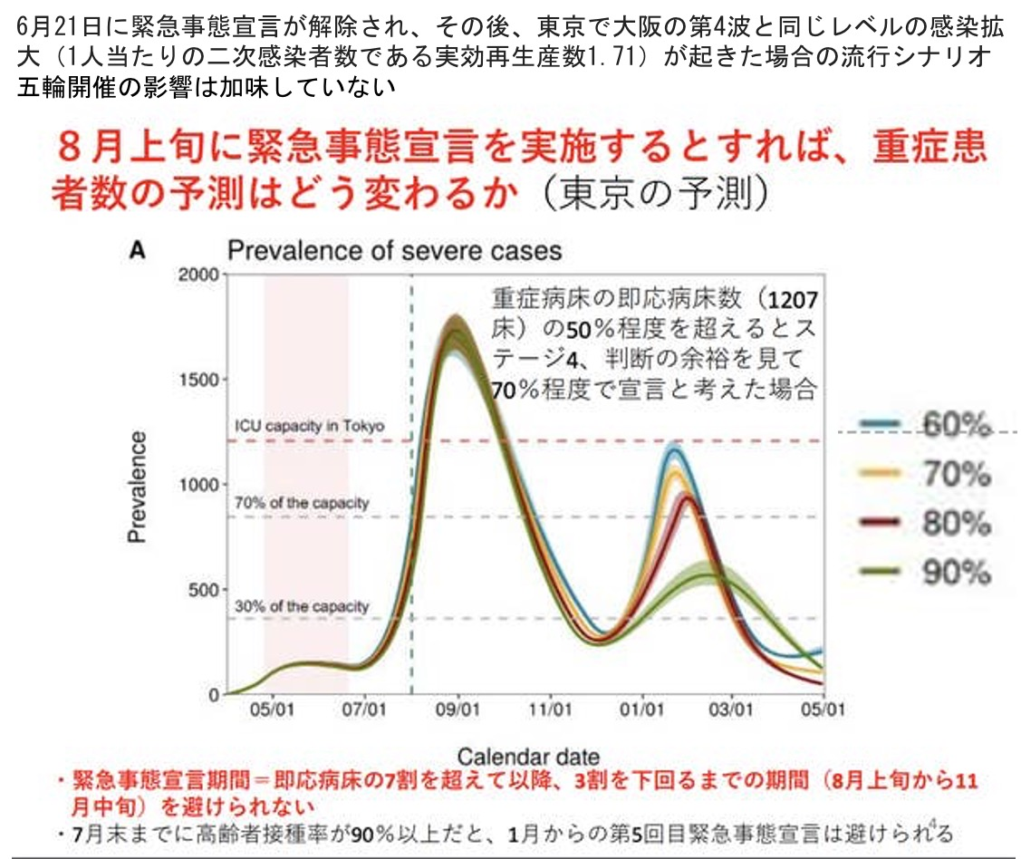 f:id:yachikusakusaki:20210610235433j:plain