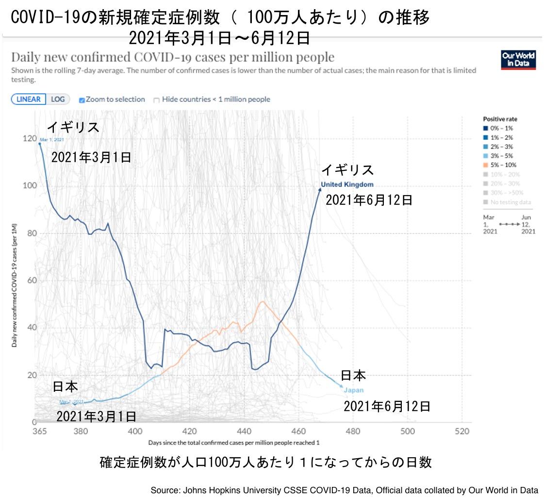f:id:yachikusakusaki:20210614014134j:plain