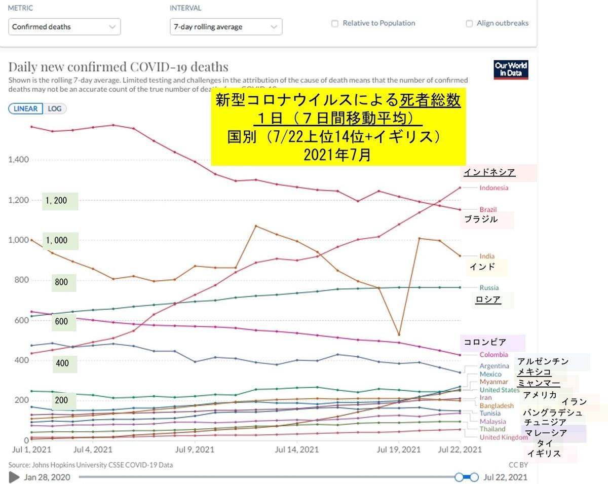 f:id:yachikusakusaki:20210724001231j:plain