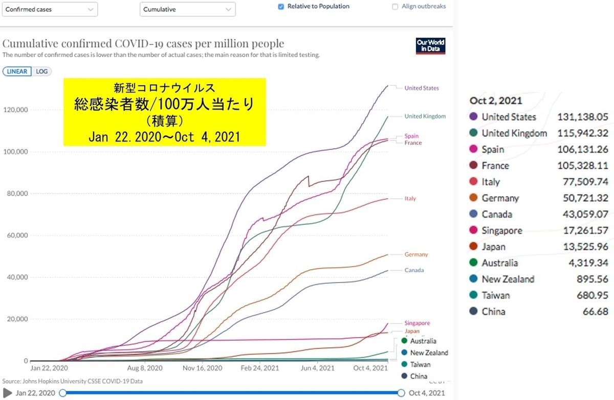 f:id:yachikusakusaki:20211006021011j:plain