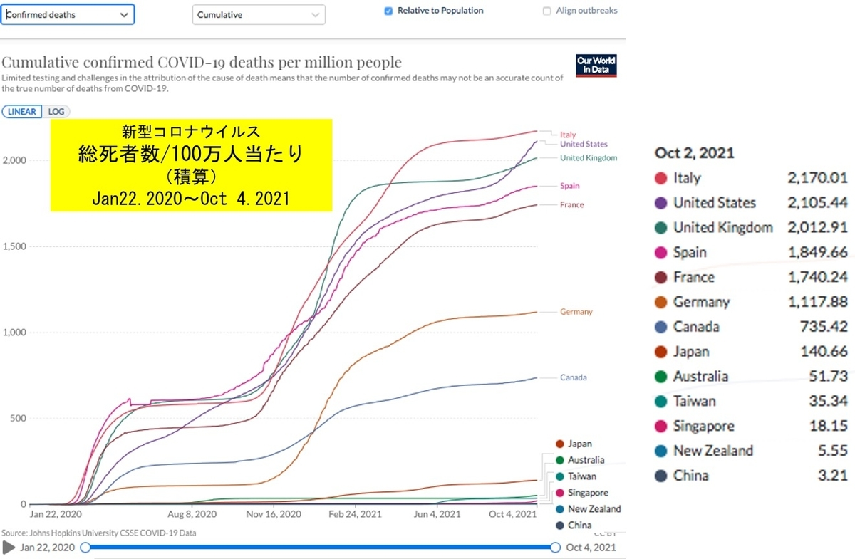 f:id:yachikusakusaki:20211006021233j:plain