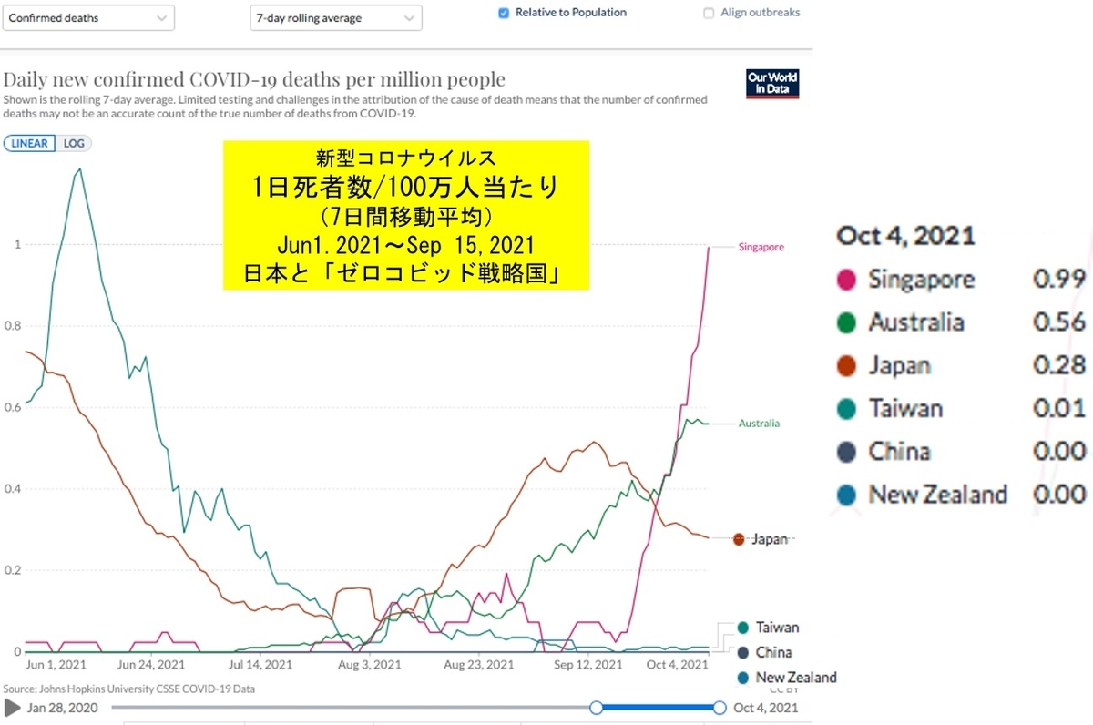 f:id:yachikusakusaki:20211006021315j:plain