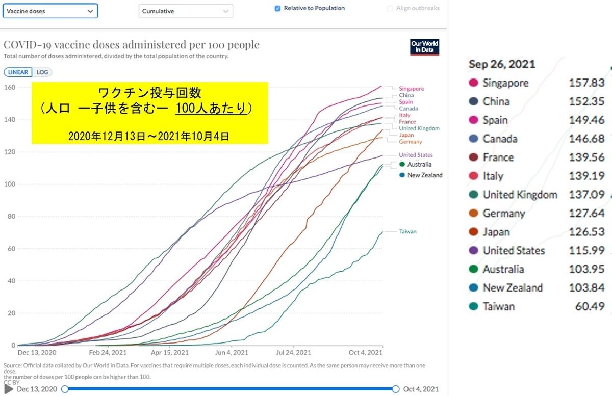 f:id:yachikusakusaki:20211006021357j:plain