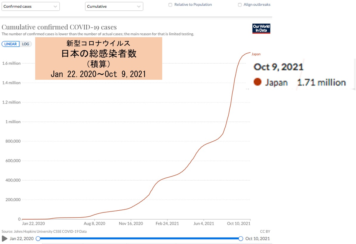 f:id:yachikusakusaki:20211012023502j:plain