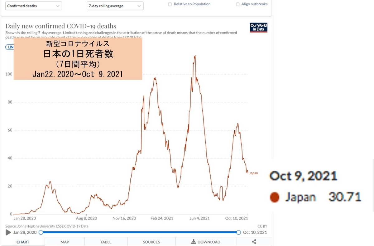 f:id:yachikusakusaki:20211012024038j:plain