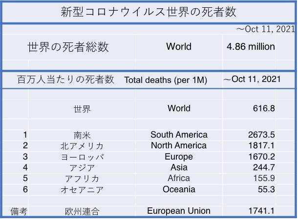 f:id:yachikusakusaki:20211013012329j:plain