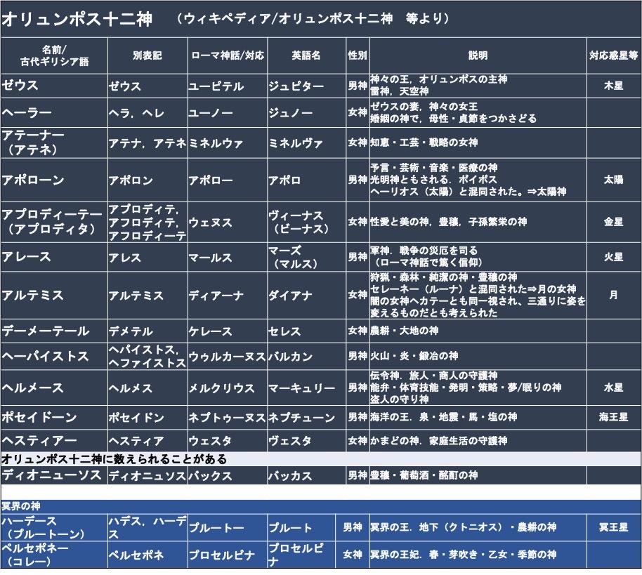 f:id:yachikusakusaki:20211020011024j:plain