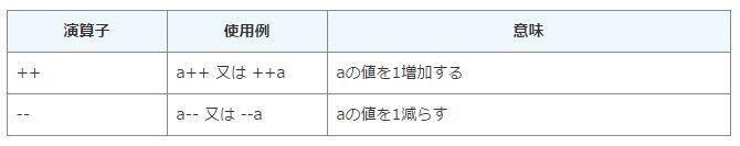 f:id:yachin29:20160829005852j:plain