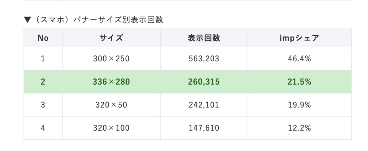 f:id:yachin29:20211009093020p:plain