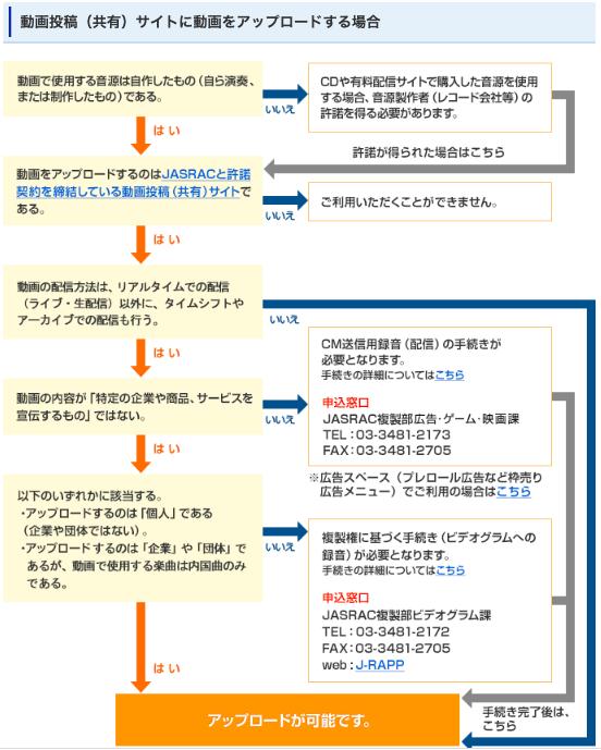 f:id:yachiro:20191223172823p:plain